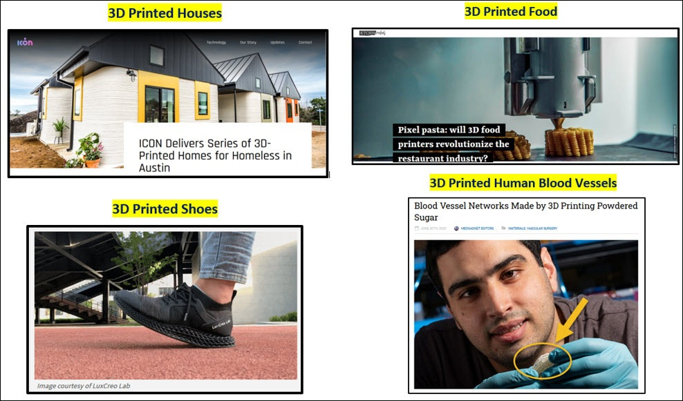3D Printing Montage Houses Shoes Food Blood Vessels